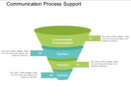 Communication Process Support Ppt Powerpoint Presentation Portfolio Gridlines Cpb