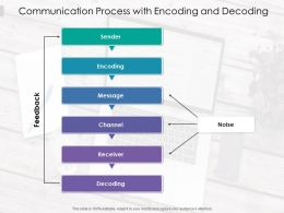 Communication Process With Encoding And Decoding