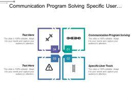 Communication Program Solving Specific User Tools Computer Skills