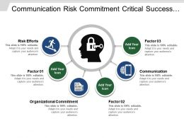 Communication Risk Commitment Critical Success Factors With Icons And Circles