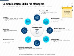 Communication Skills For Managers Leadership And Management Learning Outcomes Ppt Icon