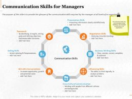 Communication Skills For Managers Ppt Powerpoint Presentation Infographics