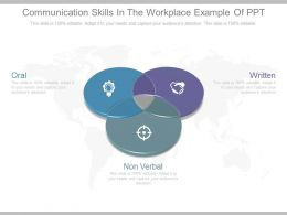 Communication Skills In The Workplace Example Of Ppt