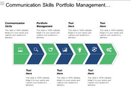 Communication Skills Portfolio Management Financial Analysis Risk Management Cpb
