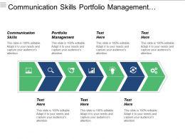 Communication Skills Portfolio Management Financial Analysis Risk Management Cpb