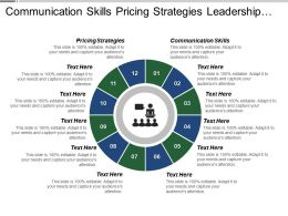 Communication Skills Pricing Strategies Leadership Management Analysis Market
