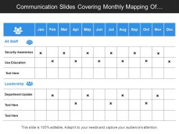 Communication Slides Covering Monthly Mapping Of Communication Of Different Program Of Organisation