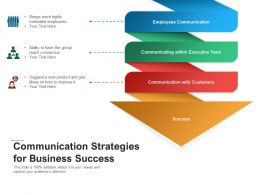 Communication Strategies For Business Success