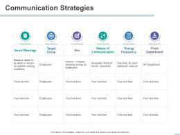 Communication Strategies Message Ppt Powerpoint Presentation Design Templates