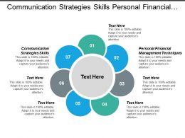 Communication Strategies Skills Personal Financial Management Techniques Effective Payroll Cpb