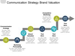 Communication Strategy Brand Valuation Competitive Marketing Marketing Forecasting Cpb