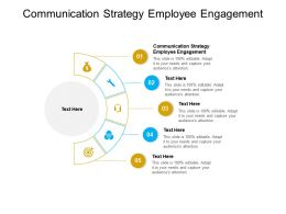 Communication Strategy Employee Engagement Ppt Powerpoint Presentation Summary Outline Cpb