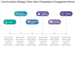 Communication Strategy Online Video Photography And Engagement Service