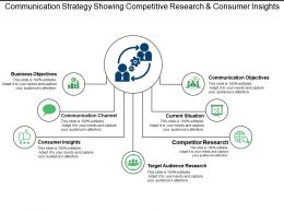 Communication Strategy Showing Competitive Research And Consumer Insights