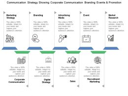 Communication Strategy Showing Corporate Communication Branding Events And Promotion