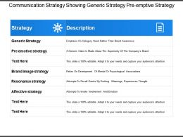 Communication Strategy Showing Generic Strategy Pre Emptive Strategy