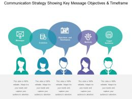 Communication Strategy Showing Key Message Objectives And Timeframe