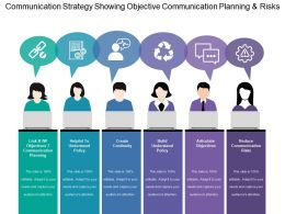 Communication Strategy Showing Objective Communication Planning And Risks