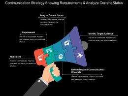 Communication Strategy Showing Requirements And Analyze Current Status