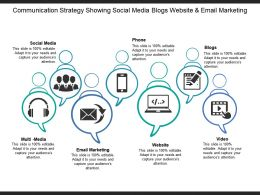 Communication Strategy Showing Social Media Blogs Website And Email Marketing