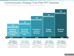 Communication Strategy Time Plan Ppt Samples
