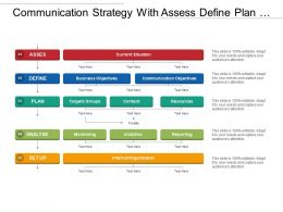 Communication Strategy With Assess Define Plan Analyse And Setup