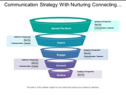 Communication Strategy With Nurturing Connecting Engage Inspire And Spread