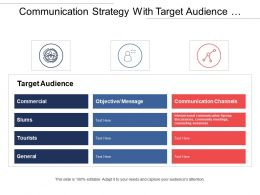 Communication Strategy With Target Audience Objectives And Channel