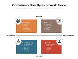 Communication Styles At Work Place