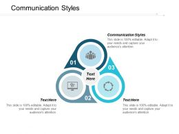 Communication Styles Ppt Powerpoint Presentation Pictures Aids Cpb