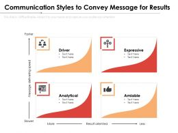 Communication Styles To Convey Message For Results
