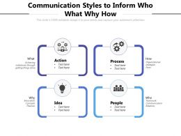 Communication Styles To Inform Who What Why How