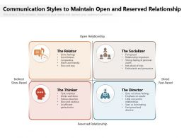 Communication Styles To Maintain Open And Reserved Relationship