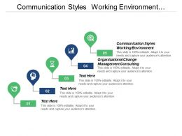 Communication Styles Working Environment Organizational Change Management Consulting Cpb