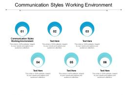 Communication Styles Working Environment Ppt Powerpoint Presentation Infographics Show Cpb