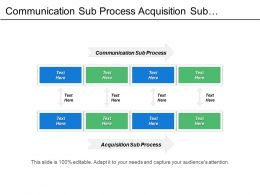 Communication Sub Process Acquisition Sub Process Quality System