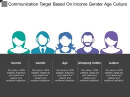Communication Target Based On Income Gender Age Culture