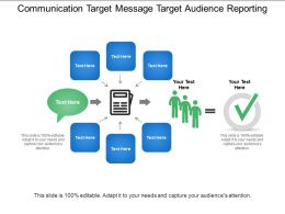 Communication Target Message Target Audience Reporting