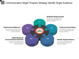 Communication Target Program Strategy Identify Target Audience