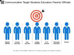 Communication Target Students Educators Parents Officials