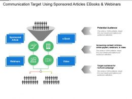 Communication Target Using Sponsored Articles Ebooks And Webinars