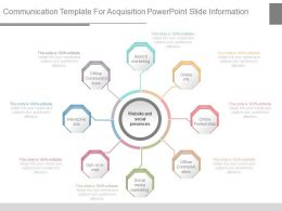 Communication Template For Acquisition Powerpoint Slide Information