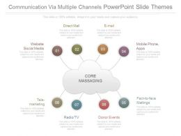 Communication Via Multiple Channels Powerpoint Slide Themes