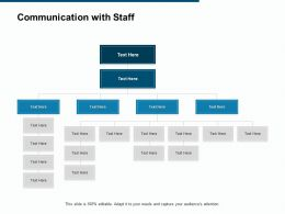 Communication With Staff Management Planning Ppt Powerpoint