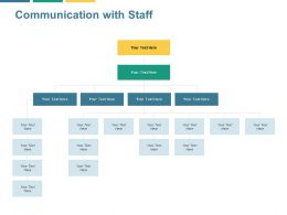 Communication With Staff Process Ppt Powerpoint Presentation File Icon