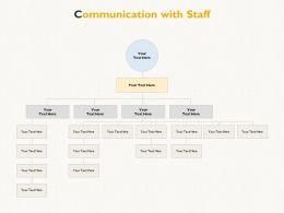 Communication With Staff Strategy Planning E76 Ppt Powerpoint Presentation Infographics Graphics