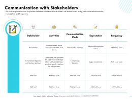 Communication With Stakeholders Agencies Ppt Powerpoint Presentation Pictures Professional