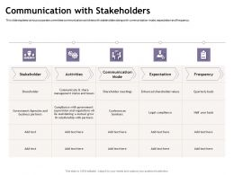 Communication With Stakeholders Growth M1883 Ppt Powerpoint Presentation Show Template