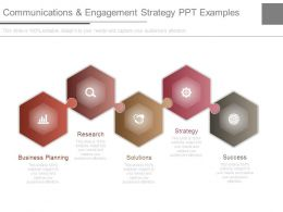 Communications And Engagement Strategy Ppt Examples