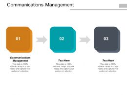 Communications Management Ppt Powerpoint Presentation File Clipart Images Cpb